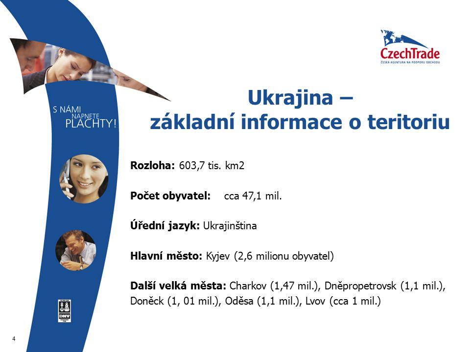 4 Ukrajina – základní informace o teritoriu Rozloha: 603,7 tis.