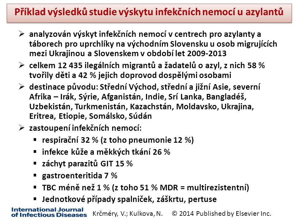  analyzován výskyt infekčních nemocí v centrech pro azylanty a táborech pro uprchlíky na východním Slovensku u osob migrujících mezi Ukrajinou a Slovenskem v období let 2009-2013  celkem 12 435 ilegálních migrantů a žadatelů o azyl, z nich 58 % tvořily děti a 42 % jejich doprovod dospělými osobami  destinace původu: Střední Východ, střední a jižní Asie, severní Afrika – Irák, Sýrie, Afganistán, Indie, Srí Lanka, Bangladéš, Uzbekistán, Turkmenistán, Kazachstán, Moldavsko, Ukrajina, Eritrea, Etiopie, Somálsko, Súdán  zastoupení infekčních nemocí:  respirační 32 % (z toho pneumonie 12 %)  infekce kůže a měkkých tkání 26 %  záchyt parazitů GIT 15 %  gastroenteritida 7 %  TBC méně než 1 % (z toho 51 % MDR = multirezistentní)  Jednotkové případy spalniček, záškrtu, pertuse © 2014 Published by Elsevier Inc.Krčméry, V.; Kulkova, N.