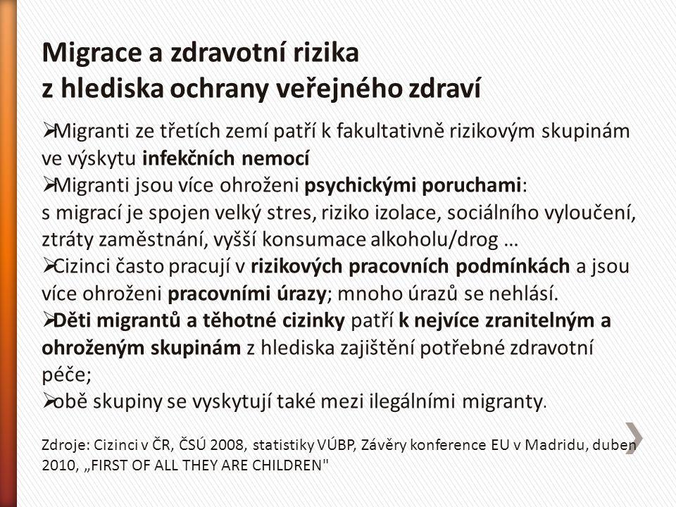 Migrace a zdravotní rizika z hlediska ochrany veřejného zdraví  Migranti ze třetích zemí patří k fakultativně rizikovým skupinám ve výskytu infekčních nemocí  Migranti jsou více ohroženi psychickými poruchami: s migrací je spojen velký stres, riziko izolace, sociálního vyloučení, ztráty zaměstnání, vyšší konsumace alkoholu/drog …  Cizinci často pracují v rizikových pracovních podmínkách a jsou více ohroženi pracovními úrazy; mnoho úrazů se nehlásí.