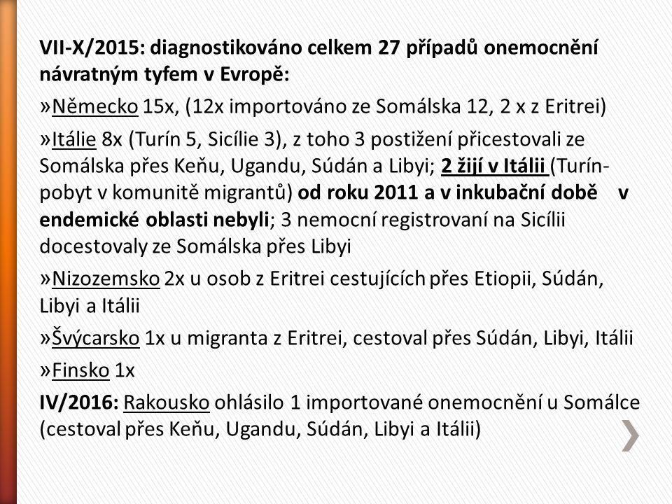 VII-X/2015: diagnostikováno celkem 27 případů onemocnění návratným tyfem v Evropě: » Německo 15x, (12x importováno ze Somálska 12, 2 x z Eritrei) » Itálie 8x (Turín 5, Sicílie 3), z toho 3 postižení přicestovali ze Somálska přes Keňu, Ugandu, Súdán a Libyi; 2 žijí v Itálii (Turín- pobyt v komunitě migrantů) od roku 2011 a v inkubační době v endemické oblasti nebyli; 3 nemocní registrovaní na Sicílii docestovaly ze Somálska přes Libyi » Nizozemsko 2x u osob z Eritrei cestujících přes Etiopii, Súdán, Libyi a Itálii » Švýcarsko 1x u migranta z Eritrei, cestoval přes Súdán, Libyi, Itálii » Finsko 1x IV/2016: Rakousko ohlásilo 1 importované onemocnění u Somálce (cestoval přes Keňu, Ugandu, Súdán, Libyi a Itálii)