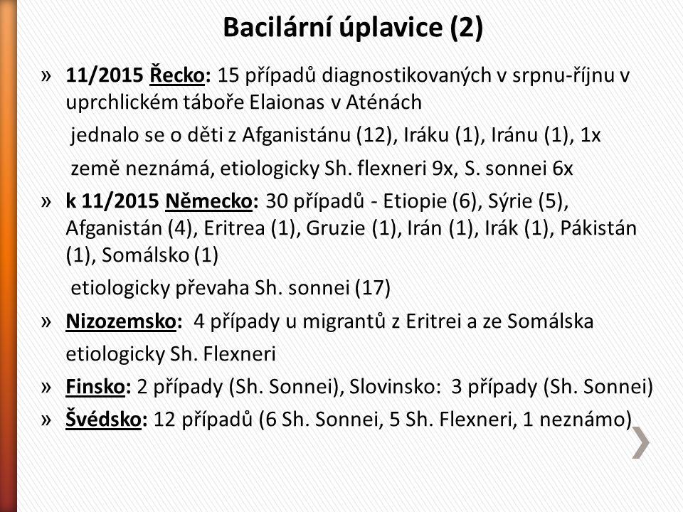 Bacilární úplavice (2) » 11/2015 Řecko: 15 případů diagnostikovaných v srpnu-říjnu v uprchlickém táboře Elaionas v Aténách jednalo se o děti z Afganistánu (12), Iráku (1), Iránu (1), 1x země neznámá, etiologicky Sh.