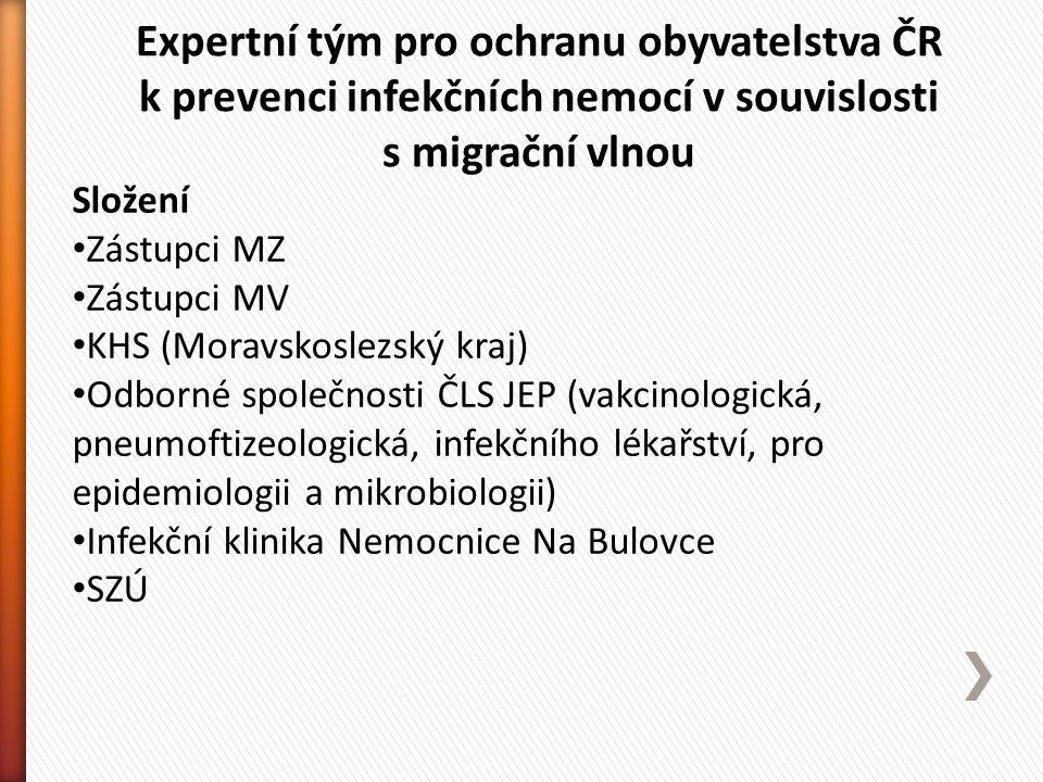 Složení Zástupci MZ Zástupci MV KHS (Moravskoslezský kraj) Odborné společnosti ČLS JEP (vakcinologická, pneumoftizeologická, infekčního lékařství, pro epidemiologii a mikrobiologii) Infekční klinika Nemocnice Na Bulovce SZÚ Expertní tým pro ochranu obyvatelstva ČR k prevenci infekčních nemocí v souvislosti s migrační vlnou