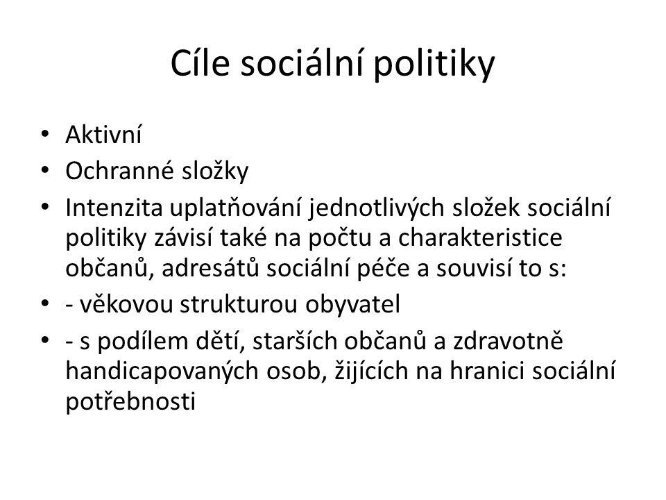 Cíle sociální politiky Aktivní Ochranné složky Intenzita uplatňování jednotlivých složek sociální politiky závisí také na počtu a charakteristice obča