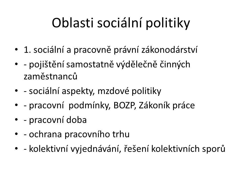 Oblasti sociální politiky 1. sociální a pracovně právní zákonodárství - pojištění samostatně výdělečně činných zaměstnanců - sociální aspekty, mzdové