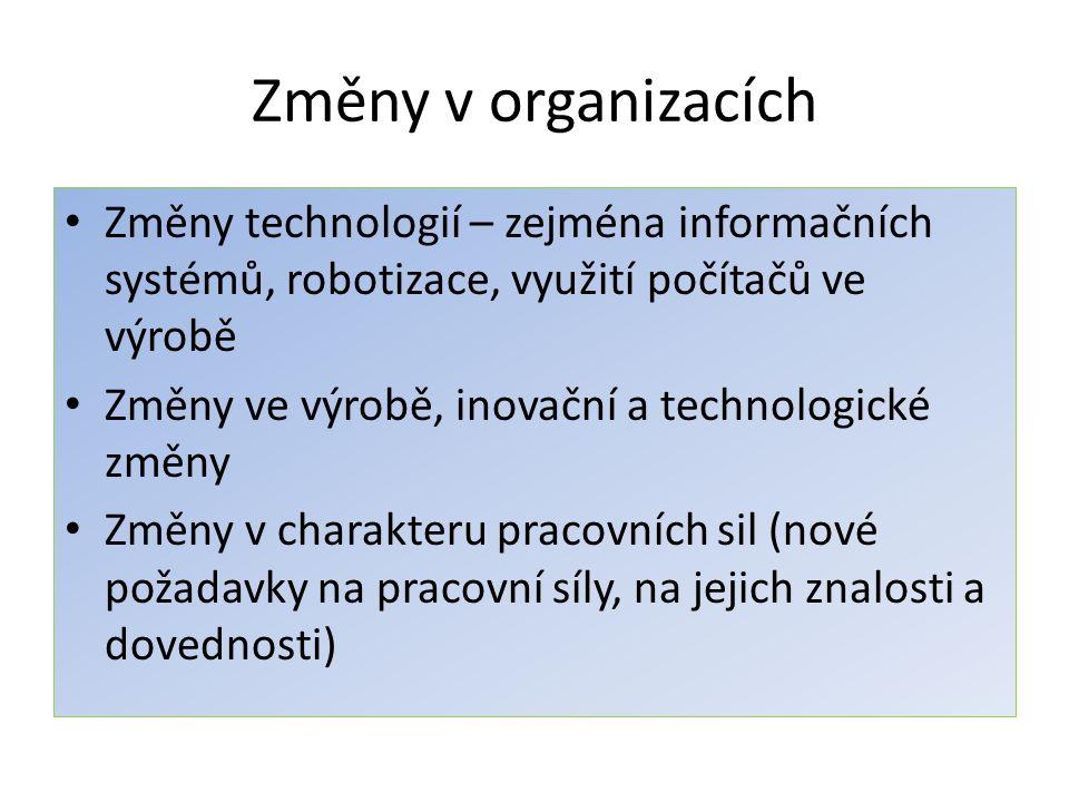 Změny v organizacích Změny technologií – zejména informačních systémů, robotizace, využití počítačů ve výrobě Změny ve výrobě, inovační a technologické změny Změny v charakteru pracovních sil (nové požadavky na pracovní síly, na jejich znalosti a dovednosti)