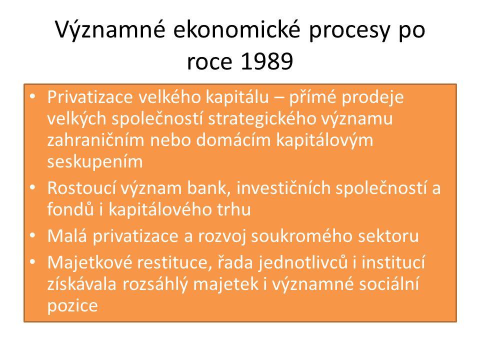 Významné ekonomické procesy po roce 1989 Privatizace velkého kapitálu – přímé prodeje velkých společností strategického významu zahraničním nebo domácím kapitálovým seskupením Rostoucí význam bank, investičních společností a fondů i kapitálového trhu Malá privatizace a rozvoj soukromého sektoru Majetkové restituce, řada jednotlivců i institucí získávala rozsáhlý majetek i významné sociální pozice