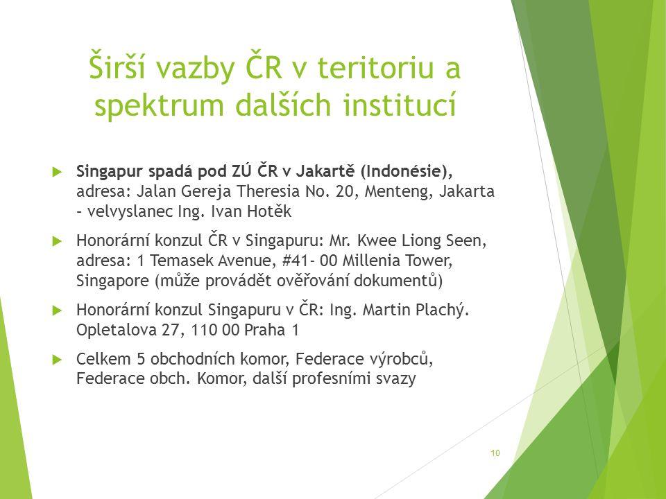 Širší vazby ČR v teritoriu a spektrum dalších institucí  Singapur spadá pod ZÚ ČR v Jakartě (Indonésie), adresa: Jalan Gereja Theresia No.