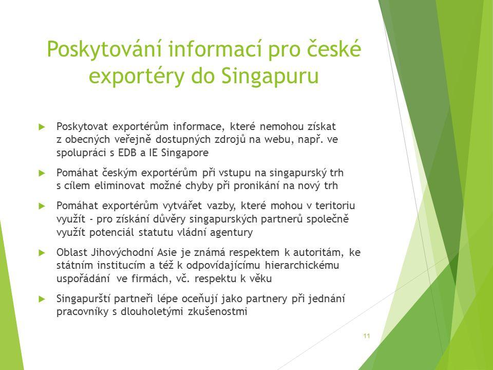 Poskytování informací pro české exportéry do Singapuru  Poskytovat exportérům informace, které nemohou získat z obecných veřejně dostupných zdrojů na webu, např.