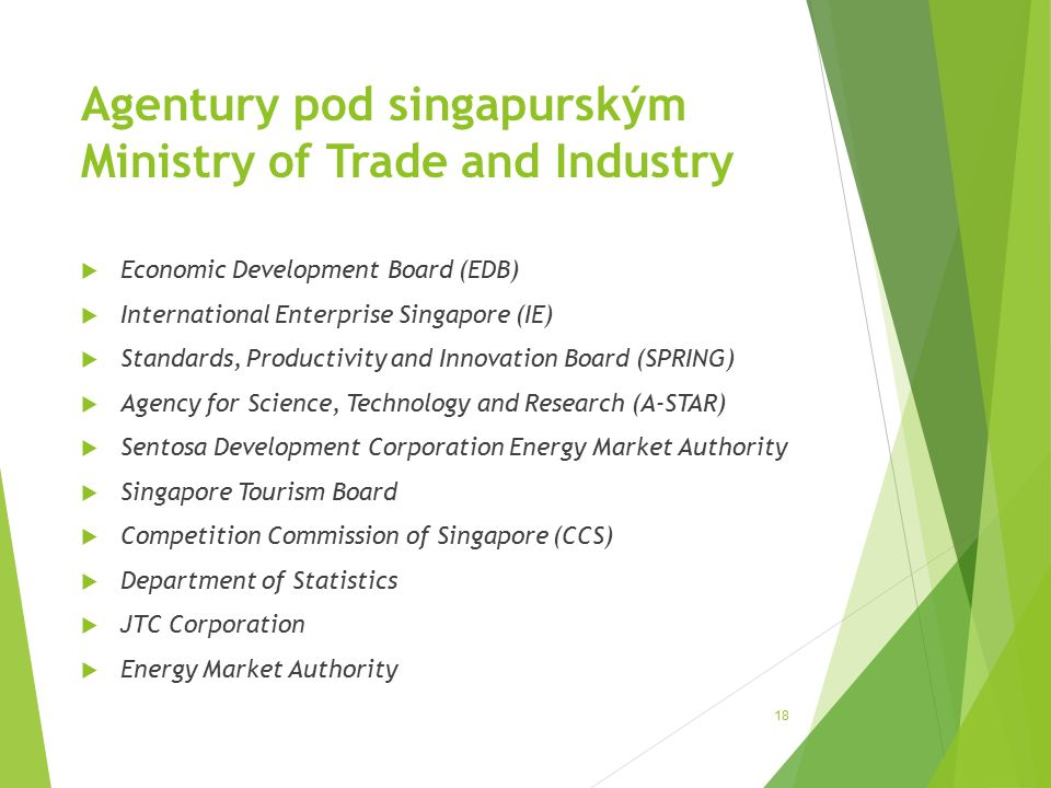 Agentury pod singapurským Ministry of Trade and Industry  Economic Development Board (EDB)  International Enterprise Singapore (IE)  Standards, Pro
