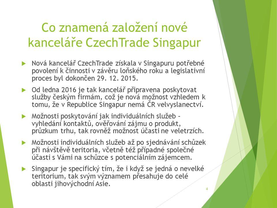 Co znamená založení nové kanceláře CzechTrade Singapur  Nová kancelář CzechTrade získala v Singapuru potřebné povolení k činnosti v závěru loňského roku a legislativní proces byl dokončen 29.