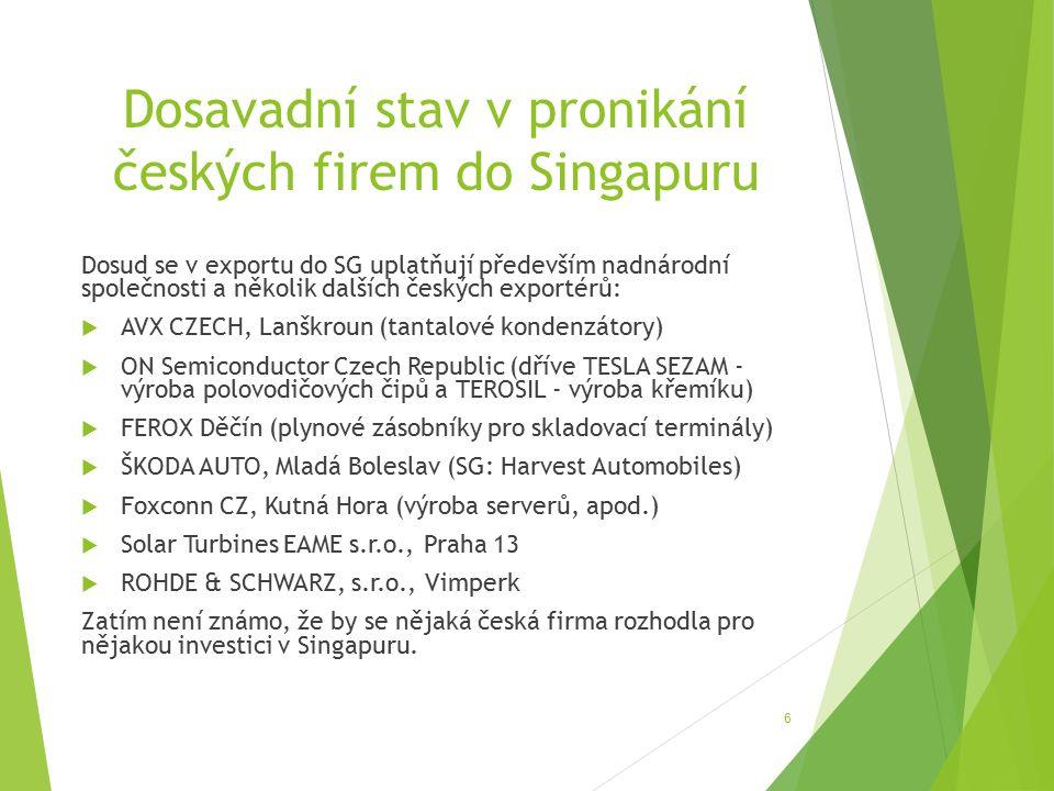 Dosavadní stav v pronikání českých firem do Singapuru Dosud se v exportu do SG uplatňují především nadnárodní společnosti a několik dalších českých exportérů:  AVX CZECH, Lanškroun (tantalové kondenzátory)  ON Semiconductor Czech Republic (dříve TESLA SEZAM - výroba polovodičových čipů a TEROSIL - výroba křemíku)  FEROX Děčín (plynové zásobníky pro skladovací terminály)  ŠKODA AUTO, Mladá Boleslav (SG: Harvest Automobiles)  Foxconn CZ, Kutná Hora (výroba serverů, apod.)  Solar Turbines EAME s.r.o., Praha 13  ROHDE & SCHWARZ, s.r.o., Vimperk Zatím není známo, že by se nějaká česká firma rozhodla pro nějakou investici v Singapuru.