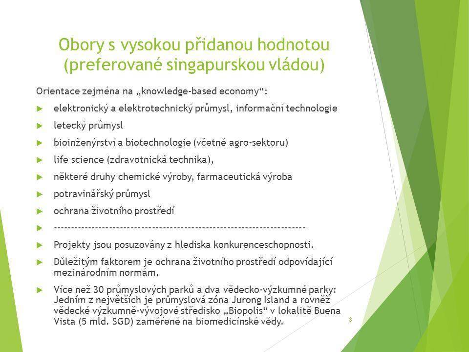 """Obory s vysokou přidanou hodnotou (preferované singapurskou vládou) Orientace zejména na """"knowledge-based economy :  elektronický a elektrotechnický průmysl, informační technologie  letecký průmysl  bioinženýrství a biotechnologie (včetně agro-sektoru)  life science (zdravotnická technika),  některé druhy chemické výroby, farmaceutická výroba  potravinářský průmysl  ochrana životního prostředí  -----------------------------------------------------------------------  Projekty jsou posuzovány z hlediska konkurenceschopnosti."""