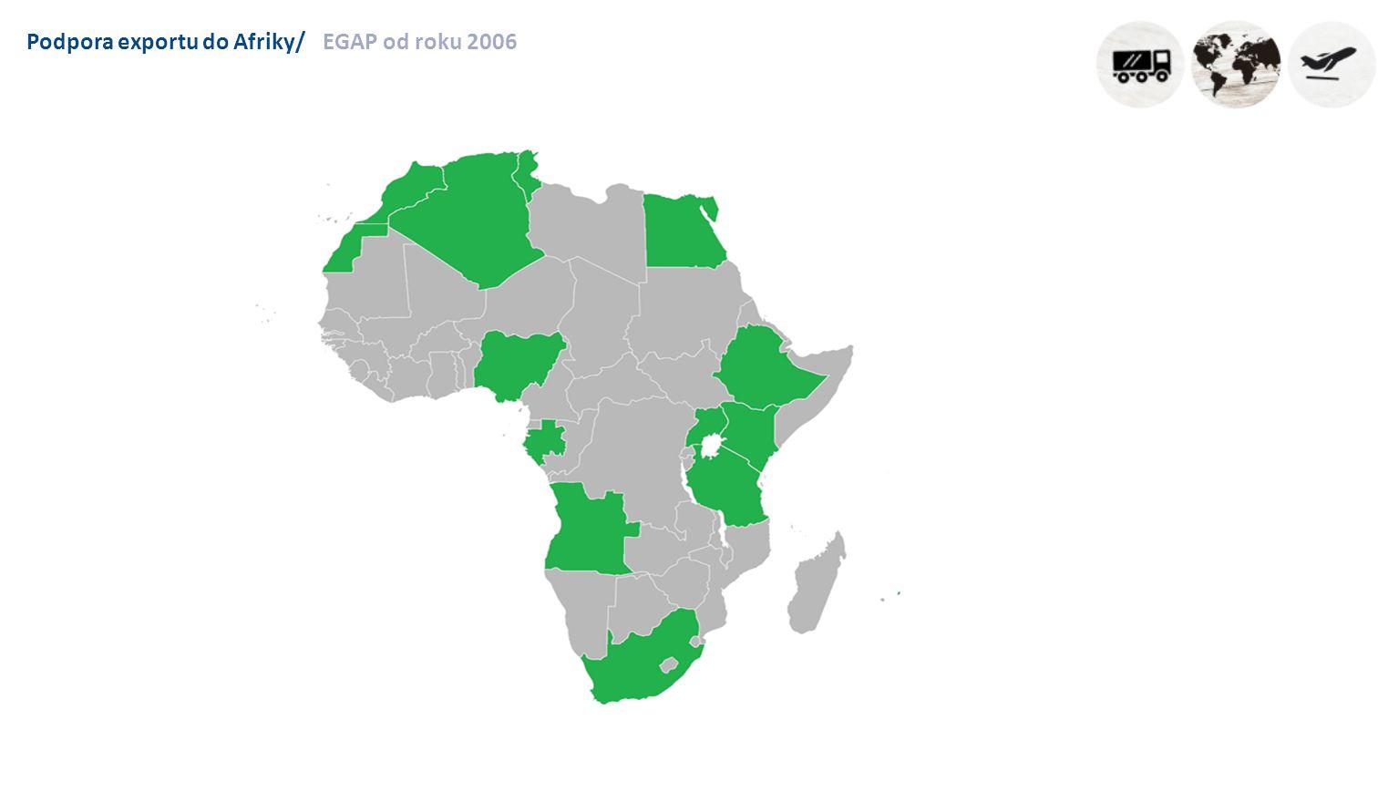 Export do Afriky/Rizikovost podle OECD