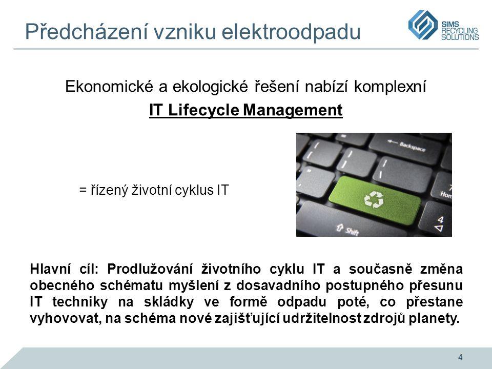 Předcházení vzniku elektroodpadu Ekonomické a ekologické řešení nabízí komplexní IT Lifecycle Management = řízený životní cyklus IT Hlavní cíl: Prodlu