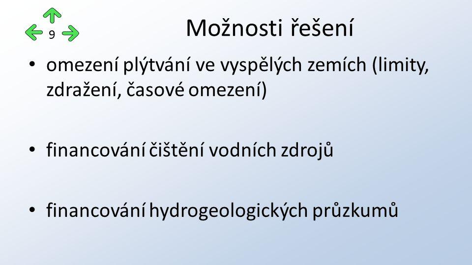 omezení plýtvání ve vyspělých zemích (limity, zdražení, časové omezení) financování čištění vodních zdrojů financování hydrogeologických průzkumů Možn