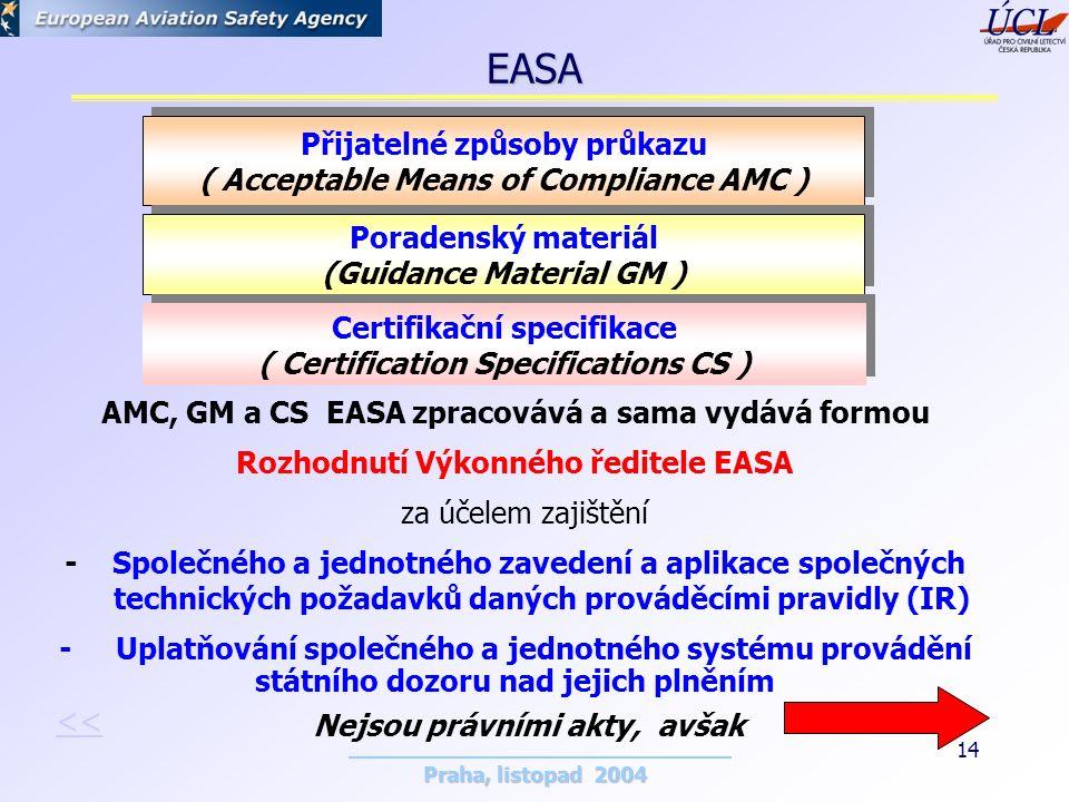 Praha, listopad 2004 14 Přijatelné způsoby průkazu ( Acceptable Means of Compliance AMC ) Přijatelné způsoby průkazu ( Acceptable Means of Compliance AMC ) Poradenský materiál (Guidance Material GM ) Poradenský materiál (Guidance Material GM ) Certifikační specifikace ( Certification Specifications CS ) Certifikační specifikace ( Certification Specifications CS ) AMC, GM a CS EASA zpracovává a sama vydává formou Rozhodnutí Výkonného ředitele EASA za účelem zajištění - Společného a jednotného zavedení a aplikace společných technických požadavků daných prováděcími pravidly (IR) - Uplatňování společného a jednotného systému provádění státního dozoru nad jejich plněním Nejsou právními akty, avšak EASA <<