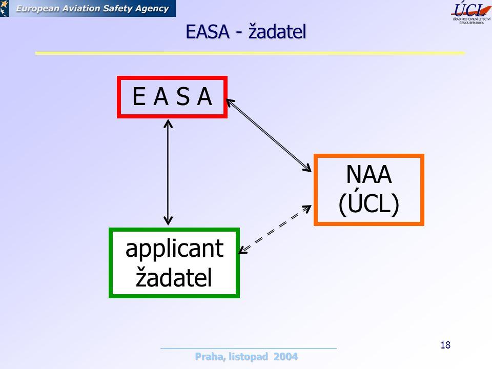 Praha, listopad 2004 18 EASA - žadatel E A S A NAA (ÚCL) applicant žadatel
