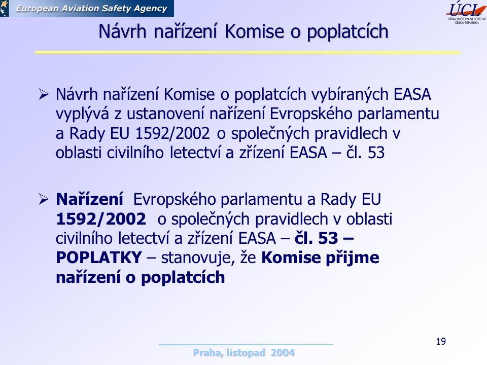 Praha, listopad 2004 19  Návrh nařízení Komise o poplatcích vybíraných EASA vyplývá z ustanovení nařízení Evropského parlamentu a Rady EU 1592/2002 o společných pravidlech v oblasti civilního letectví a zřízení EASA – čl.