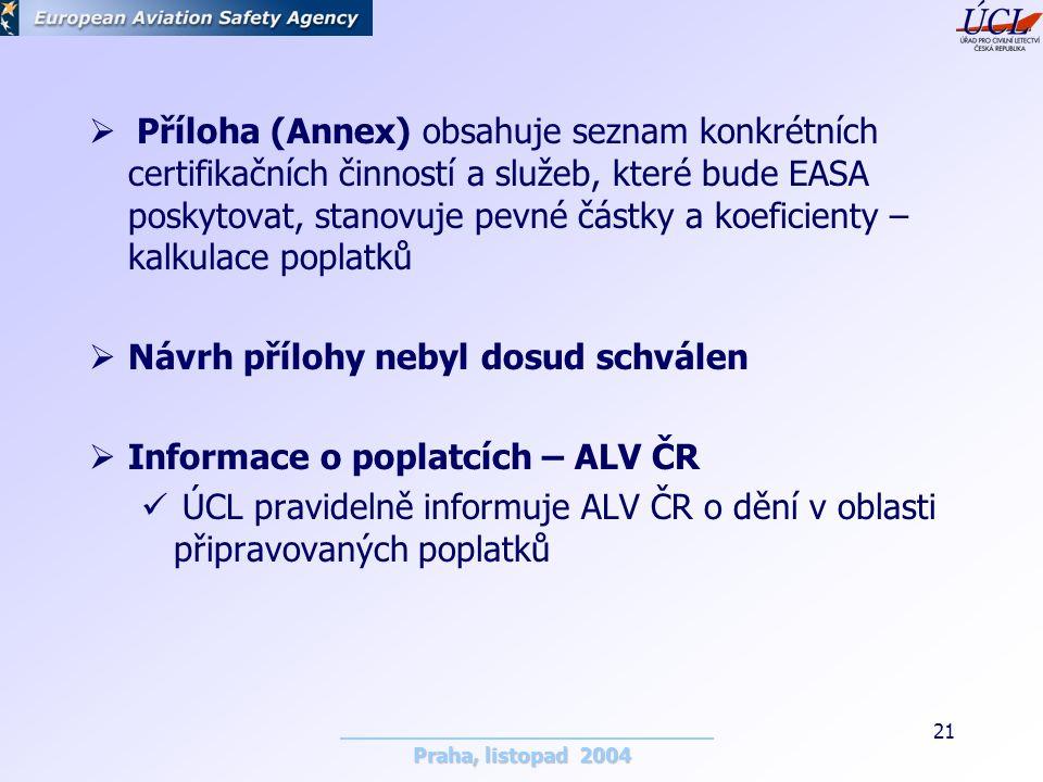 Praha, listopad 2004 21  Příloha (Annex) obsahuje seznam konkrétních certifikačních činností a služeb, které bude EASA poskytovat, stanovuje pevné částky a koeficienty – kalkulace poplatků  Návrh přílohy nebyl dosud schválen  Informace o poplatcích – ALV ČR ÚCL pravidelně informuje ALV ČR o dění v oblasti připravovaných poplatků