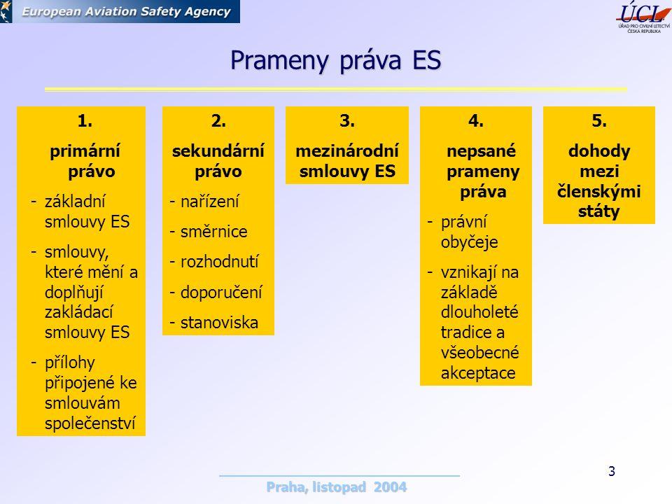 Praha, listopad 2004 3 Prameny práva ES 1.