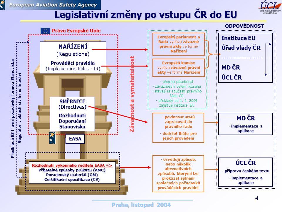 Praha, listopad 2004 4 NAŘÍZENÍ (Regulations) Prováděcí pravidla Prováděcí pravidla (Implementing Rules - IR) SMĚRNICE SMĚRNICE (Directives) Rozhodnutí Doporučení Stanoviska Rozhodnutí výkonného ředitele EASA => Přijatelné způsoby průkazu (AMC) Poradenský materiál (GM) Certifikační specifikace (CS) Právo Evropské Unie Předkládá ES hlavní požadavky formou Stanoviska Regulátor v oblasti civilního letectví Evropský parlament a Radazávazné právní akty Nařízení Evropský parlament a Rada vydává závazné právní akty ve formě Nařízení - povinnost států zapracovat do právního řádu - dodržet lhůtu pro jejich provedení Evropská komise závazné právní aktyNařízení Evropská komise vydává závazné právní akty ve formě Nařízení - osvětlují způsob, nebo několik alternativních způsobů, kterými lze prokázat splnění společných požadavků prováděcích pravidel ODPOVĚDNOST ÚCL ČR - příprava českého textu - implementace a aplikace MD ČR - implementace a aplikace - obecná působnost - závaznost v celém rozsahu - stávají se součástí právního řádu ČR - překlady od 1.