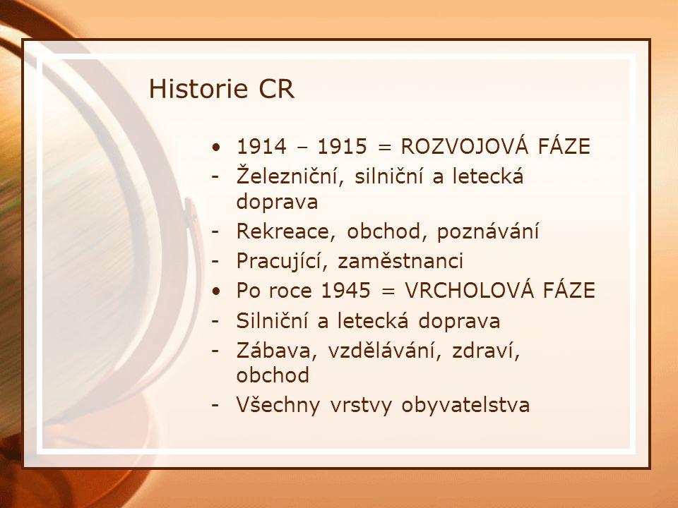 Historie CR 1.fáze = Thomas Cook -Založil první cestovní kancelář -Vymyslel techniky CR např.