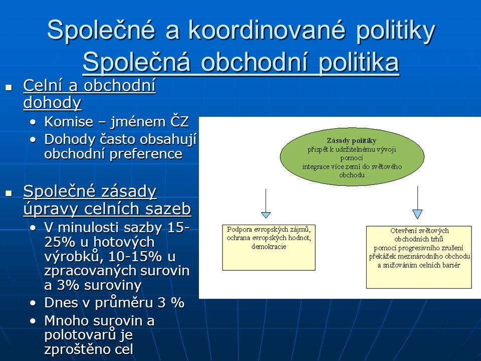 Společné a koordinované politiky Společná obchodní politika Celní a obchodní dohody Celní a obchodní dohody Komise – jménem ČZKomise – jménem ČZ Dohod