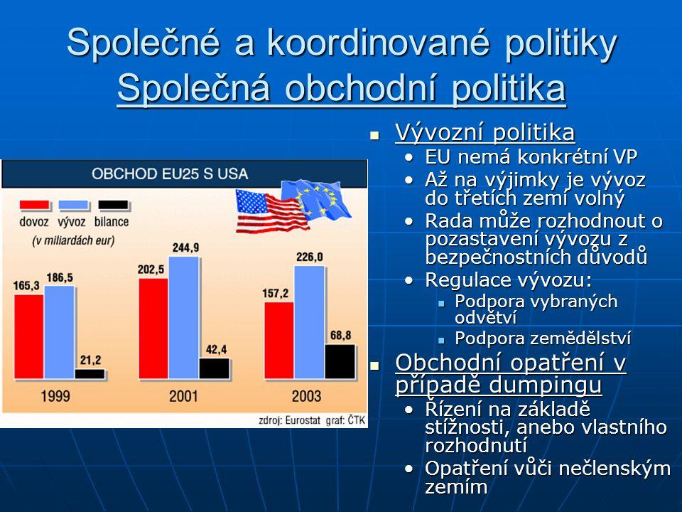 Společné a koordinované politiky Společná obchodní politika Vývozní politika Vývozní politika EU nemá konkrétní VP Až na výjimky je vývoz do třetích z