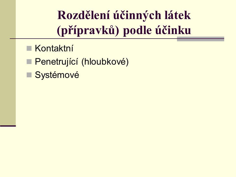 Rozdělení účinných látek (přípravků) podle účinku Kontaktní Penetrující (hloubkové) Systémové