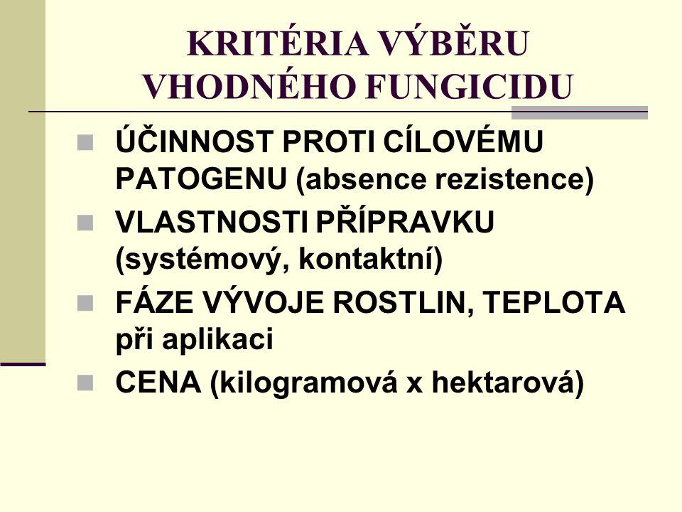 KRITÉRIA VÝBĚRU VHODNÉHO FUNGICIDU ÚČINNOST PROTI CÍLOVÉMU PATOGENU (absence rezistence) VLASTNOSTI PŘÍPRAVKU (systémový, kontaktní) FÁZE VÝVOJE ROSTLIN, TEPLOTA při aplikaci CENA (kilogramová x hektarová)