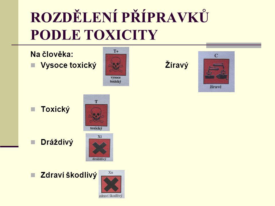 ROZDĚLENÍ PŘÍPRAVKŮ PODLE TOXICITY Na člověka: Vysoce toxický Žíravý Toxický Dráždivý Zdraví škodlivý