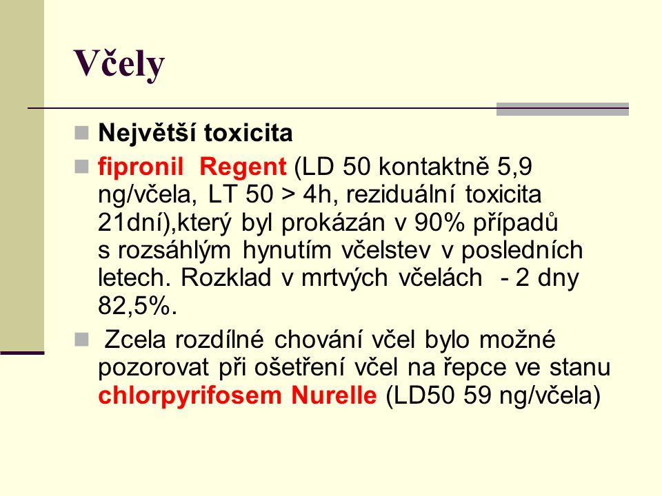 Včely Největší toxicita fipronil Regent (LD 50 kontaktně 5,9 ng/včela, LT 50 > 4h, reziduální toxicita 21dní),který byl prokázán v 90% případů s rozsáhlým hynutím včelstev v posledních letech.