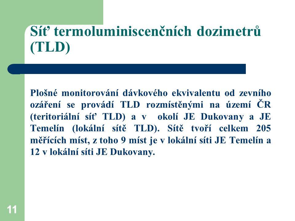 11 Síť termoluminiscenčních dozimetrů (TLD) Plošné monitorování dávkového ekvivalentu od zevního ozáření se provádí TLD rozmístěnými na území ČR (teritoriální síť TLD) a v okolí JE Dukovany a JE Temelín (lokální sítě TLD).