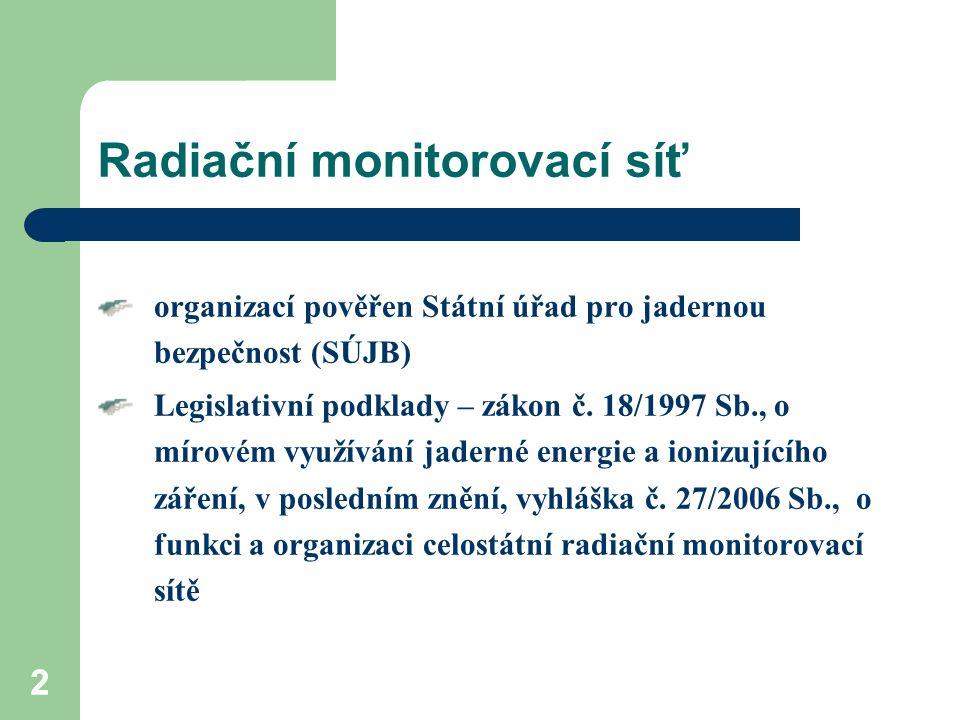 22 Radiační monitorovací síť organizací pověřen Státní úřad pro jadernou bezpečnost (SÚJB) Legislativní podklady – zákon č.