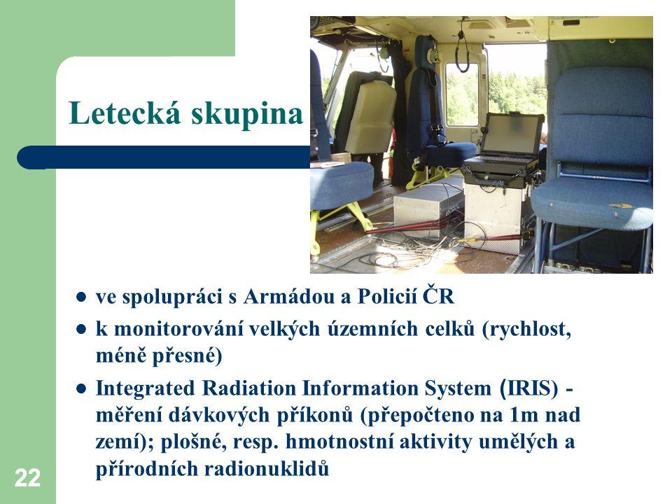 22 Letecká skupina ve spolupráci s Armádou a Policií ČR k monitorování velkých územních celků (rychlost, méně přesné) Integrated Radiation Information System ( IRIS) - měření dávkových příkonů (přepočteno na 1m nad zemí); plošné, resp.