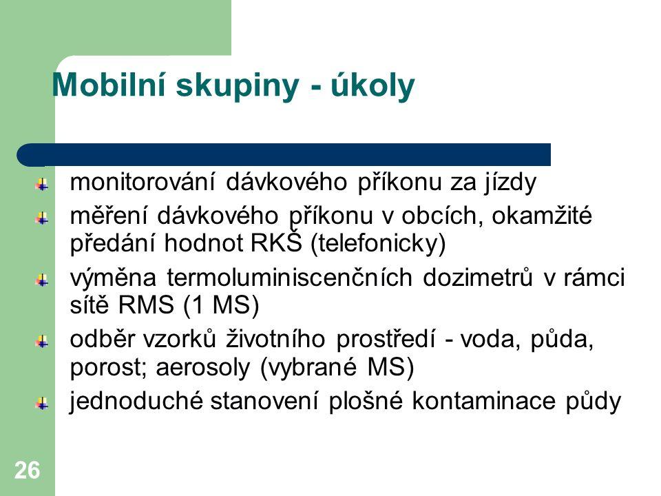 26 Mobilní skupiny - úkoly monitorování dávkového příkonu za jízdy měření dávkového příkonu v obcích, okamžité předání hodnot RKŠ (telefonicky) výměna termoluminiscenčních dozimetrů v rámci sítě RMS (1 MS) odběr vzorků životního prostředí - voda, půda, porost; aerosoly (vybrané MS) jednoduché stanovení plošné kontaminace půdy