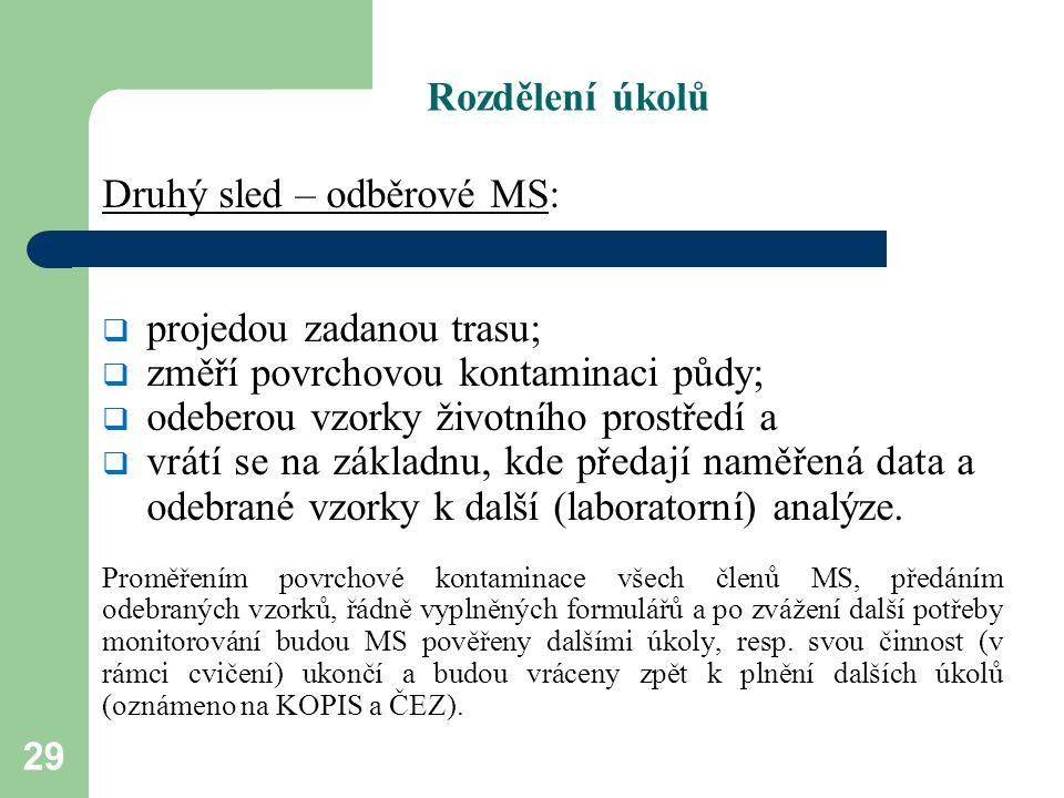 29 Rozdělení úkolů Druhý sled – odběrové MS:  projedou zadanou trasu;  změří povrchovou kontaminaci půdy;  odeberou vzorky životního prostředí a  vrátí se na základnu, kde předají naměřená data a odebrané vzorky k další (laboratorní) analýze.