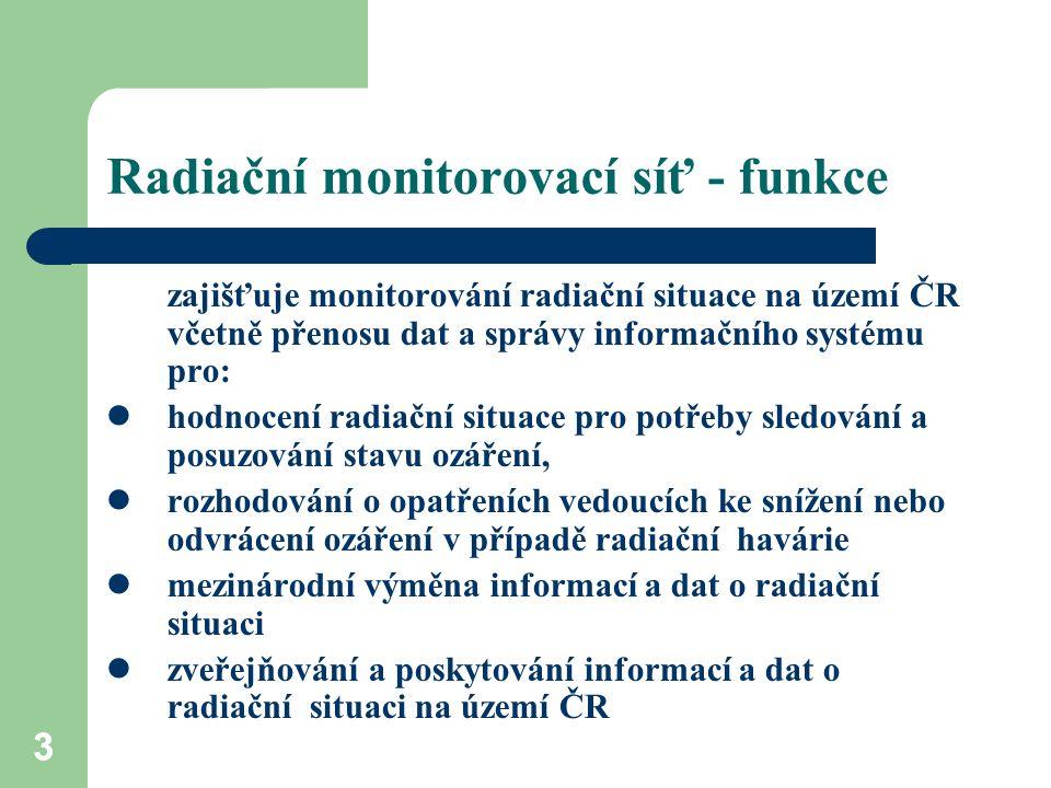 33 Radiační monitorovací síť - funkce zajišťuje monitorování radiační situace na území ČR včetně přenosu dat a správy informačního systému pro: hodnocení radiační situace pro potřeby sledování a posuzování stavu ozáření, rozhodování o opatřeních vedoucích ke snížení nebo odvrácení ozáření v případě radiační havárie mezinárodní výměna informací a dat o radiační situaci zveřejňování a poskytování informací a dat o radiační situaci na území ČR