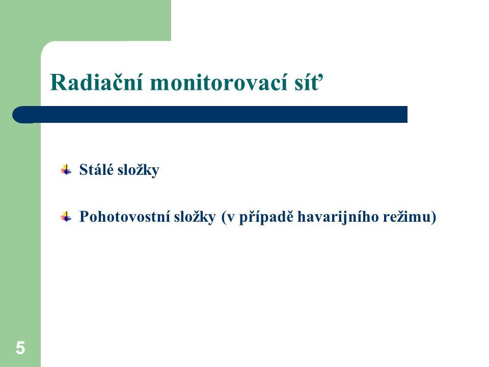 55 Radiační monitorovací síť Stálé složky Pohotovostní složky (v případě havarijního režimu)
