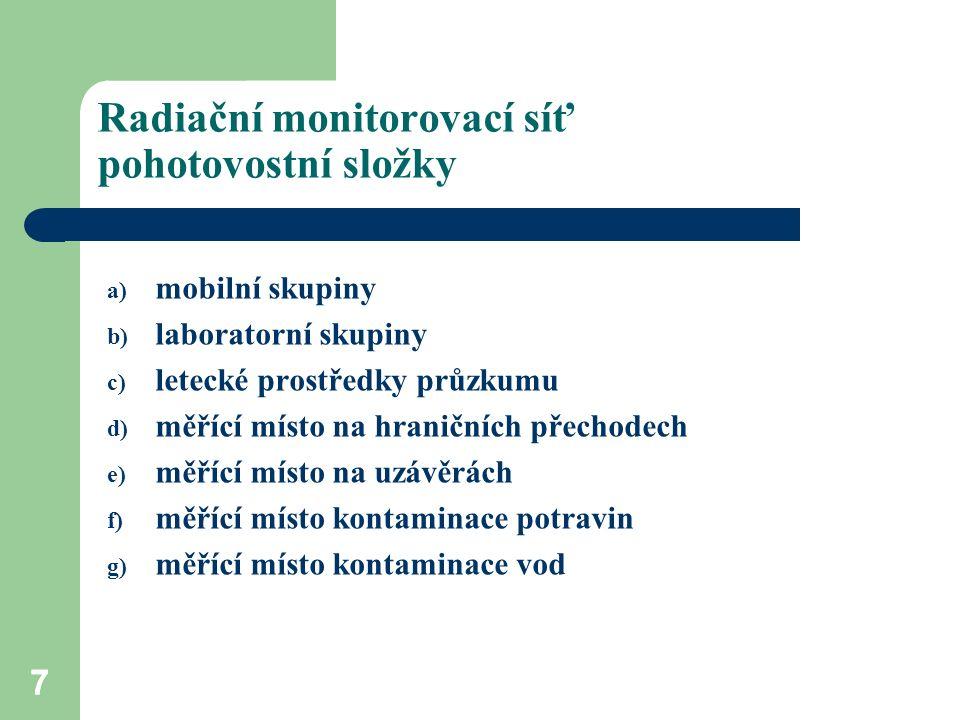 77 Radiační monitorovací síť pohotovostní složky a) mobilní skupiny b) laboratorní skupiny c) letecké prostředky průzkumu d) měřící místo na hraničních přechodech e) měřící místo na uzávěrách f) měřící místo kontaminace potravin g) měřící místo kontaminace vod