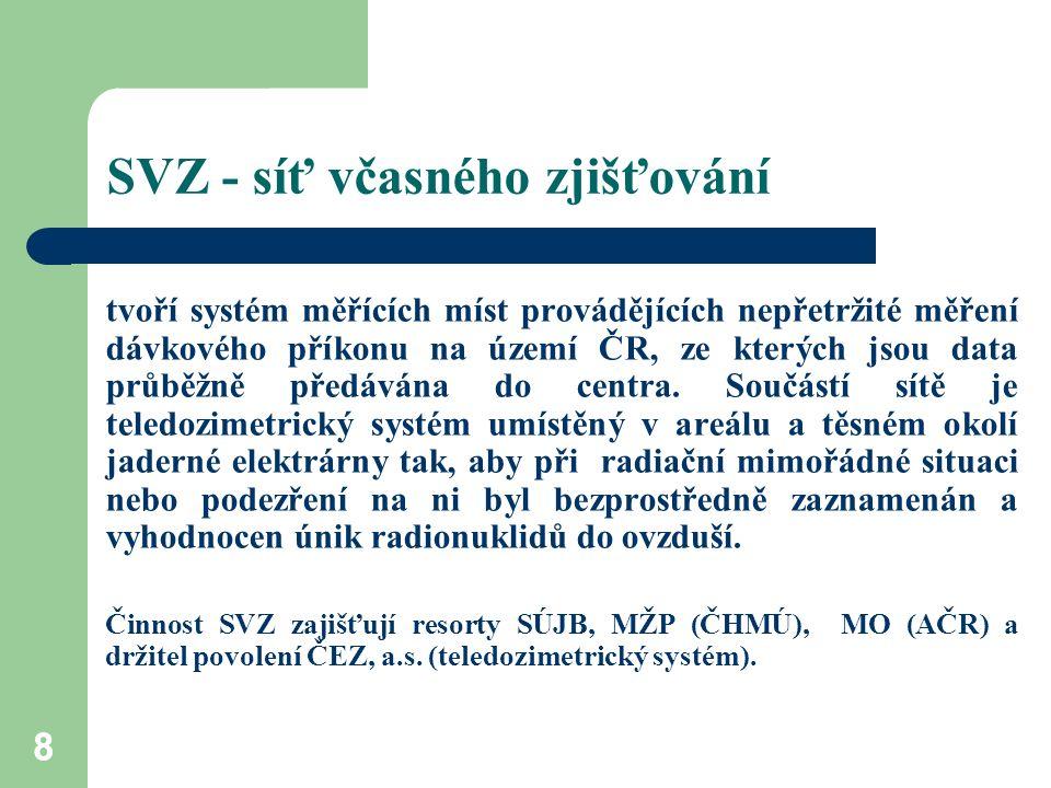 88 SVZ - síť včasného zjišťování tvoří systém měřících míst provádějících nepřetržité měření dávkového příkonu na území ČR, ze kterých jsou data průběžně předávána do centra.