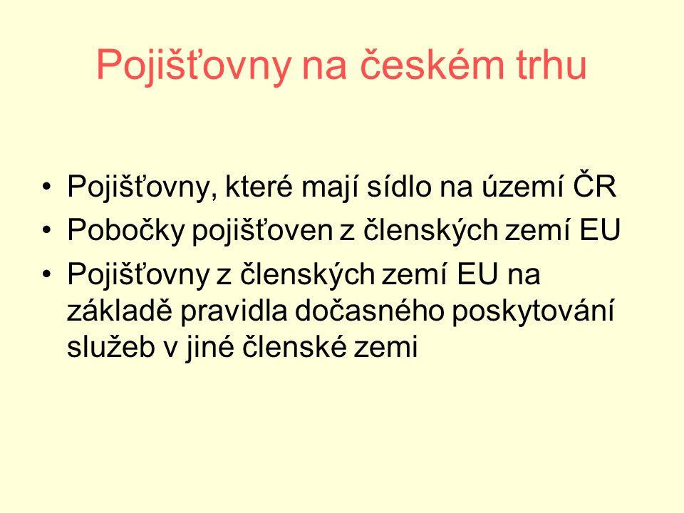 Pojišťovny na českém trhu Pojišťovny, které mají sídlo na území ČR Pobočky pojišťoven z členských zemí EU Pojišťovny z členských zemí EU na základě pr