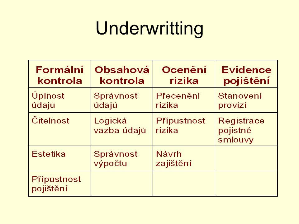 Underwritting