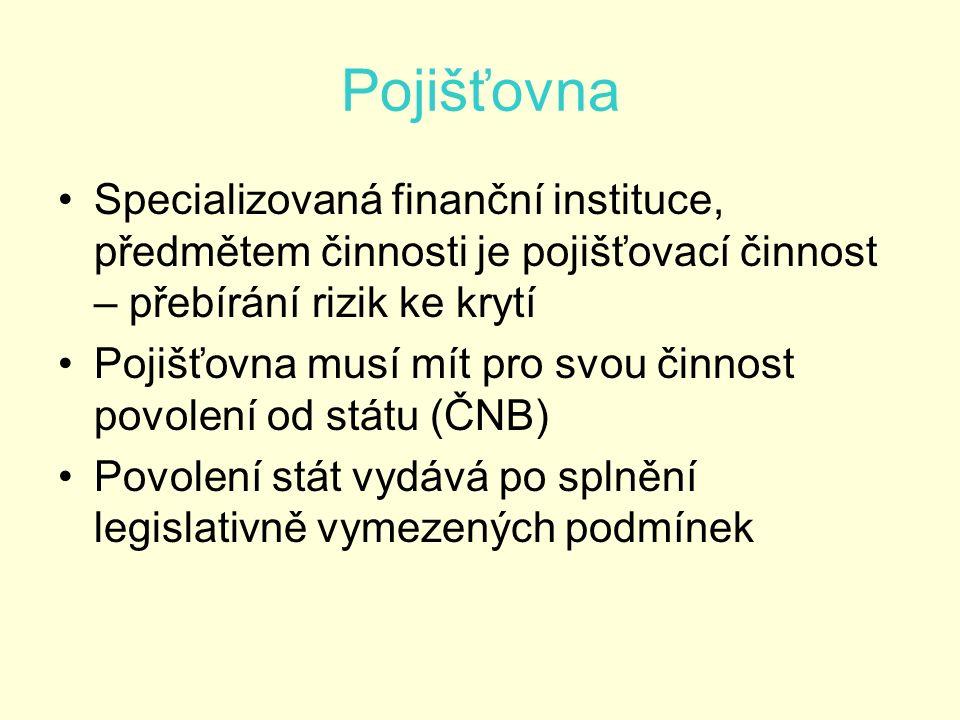 Pojišťovny v ČR (2015)