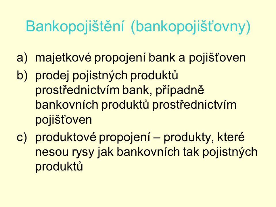 Bankopojištění (bankopojišťovny) a)majetkové propojení bank a pojišťoven b)prodej pojistných produktů prostřednictvím bank, případně bankovních produktů prostřednictvím pojišťoven c)produktové propojení – produkty, které nesou rysy jak bankovních tak pojistných produktů