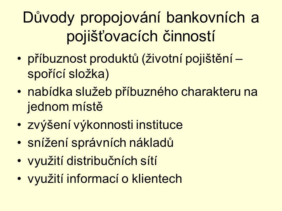 Důvody propojování bankovních a pojišťovacích činností příbuznost produktů (životní pojištění – spořící složka) nabídka služeb příbuzného charakteru n