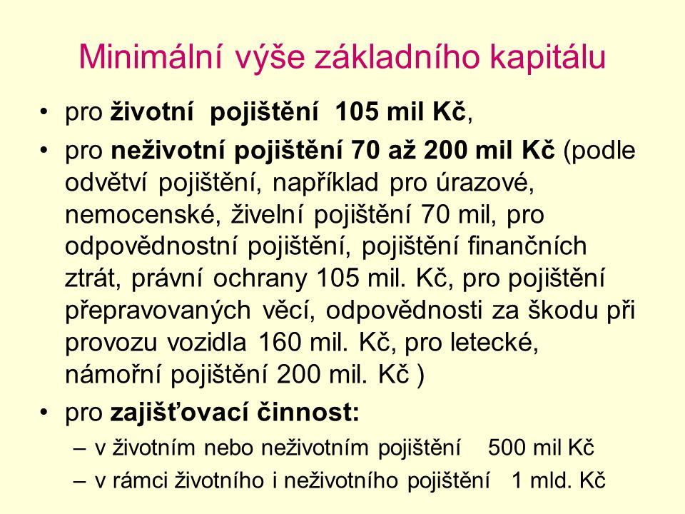 Minimální výše základního kapitálu pro životní pojištění 105 mil Kč, pro neživotní pojištění 70 až 200 mil Kč (podle odvětví pojištění, například pro