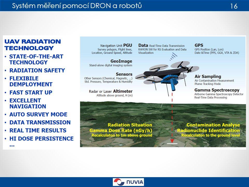 Systém měření pomocí DRON a robotů 16