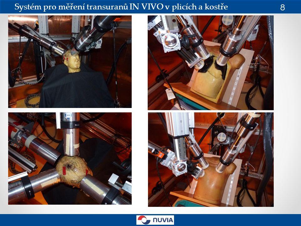 VW transporter v dlouhé a vysoké verzi On-line hodnoty DP a spektrum Technologie PICO - typ AGR spektrometr L + R boční směrové plastové scintilační detektory, přední směr měření 3x3 NaI (Tl ) Mobilní laboratoř uvnitř nákladového prostoru HPGe dusíkem chlazený detektor + olověné stínění Výkonná aerosolová prosávačka (nový otypovaný NUVIA produkt ) Př.