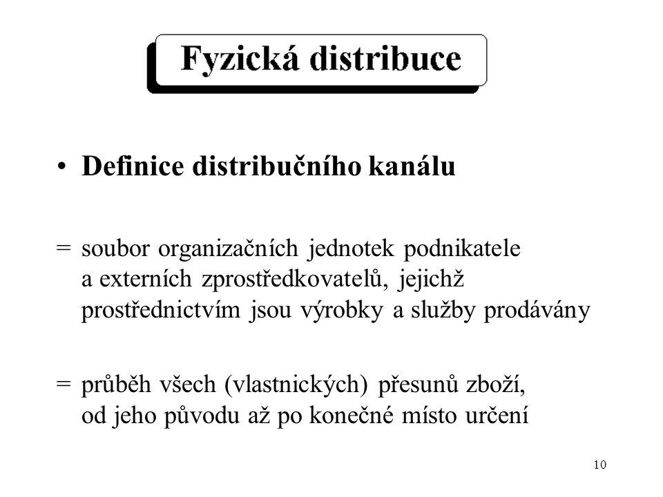 10 Definice distribučního kanálu =soubor organizačních jednotek podnikatele a externích zprostředkovatelů, jejichž prostřednictvím jsou výrobky a služby prodávány =průběh všech (vlastnických) přesunů zboží, od jeho původu až po konečné místo určení